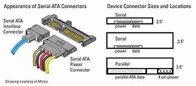 SATA硬盘应用操作大全图片