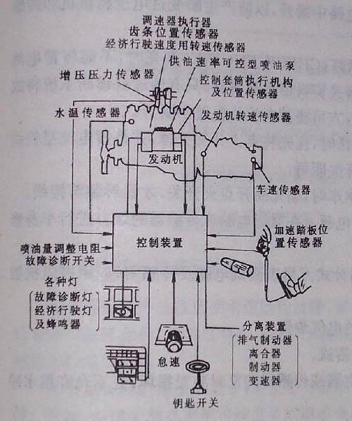 老a6水温传感器电路图