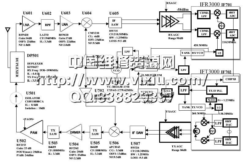 最新lg手机电路图全集(2008套装)