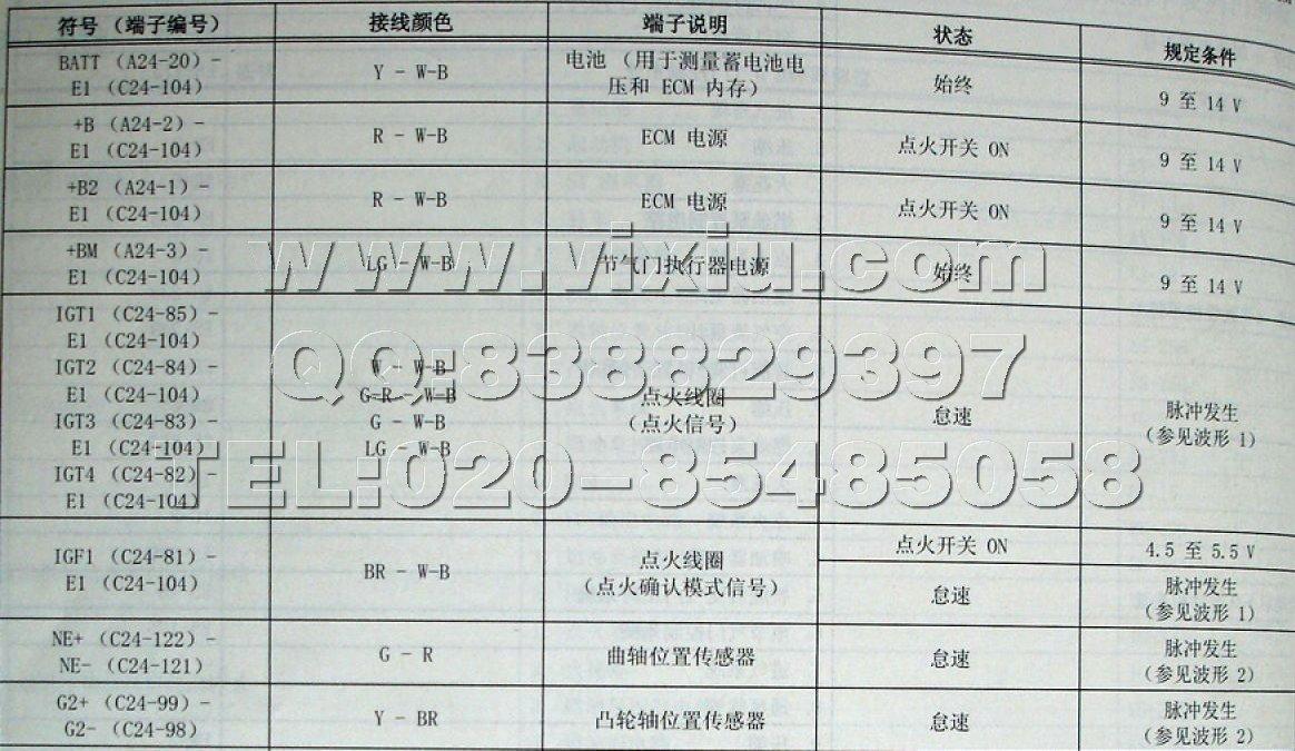 广州丰田凯美瑞原厂维修资料手册(1)