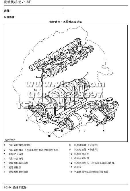 荣威750原厂维修资料手册