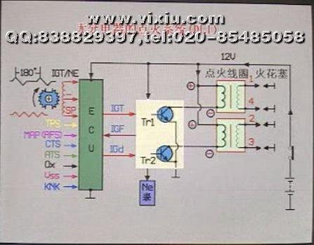 汽车电喷系统结构原理及故障诊断 3VCD 1DVD高清图片