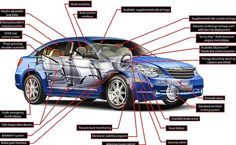 电子配件目录-维修手册电路图资料 总商城 汽车 维修手册 克莱斯勒