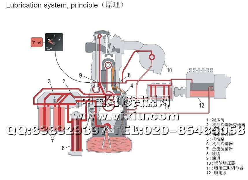 电路图资料 总商城 工程机械 沃尔沃 volvo > 资料信息; 沃尔沃ec360