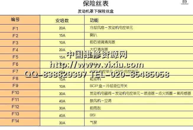 2006东风雪铁龙凯旋用户使用手册