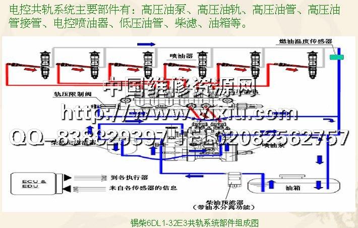 挖掘机维修资料-电子配件目录-维修手册电路图资料