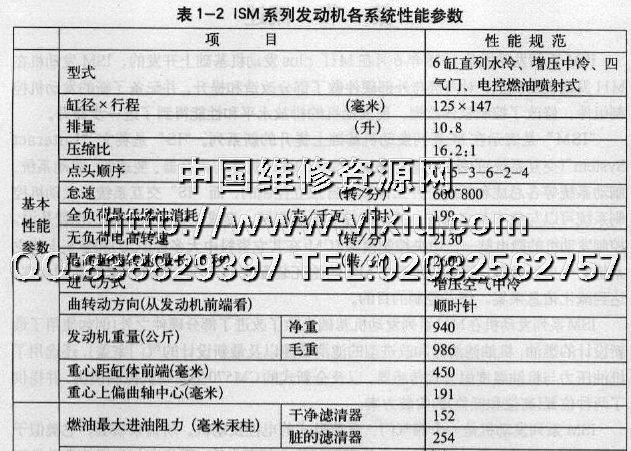 目录-维修手册电路图资料