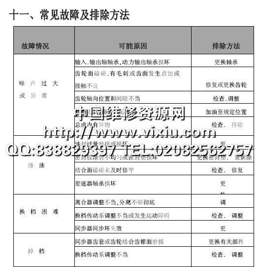 中国维修资源网最新推出送货上门,货到付款业务,为您全面提供汽车维修资料,挖掘机维修资料,家电数码电脑等维修资料,机械电子配件目录,都是电子数据资料,保证原厂。订购电话:020-85485058,短信订购:15817178108,邮箱订购:vixiu@qq.com,在线订购:838829397(QQ) [king 2010年4月29日] 中国维修资源网最新推出送货上门,货到付款业务,为您全面提供汽车维修资料,挖掘机维修资料,家电数码电脑等维修资料,机械电子配件目录,都是电子数据资料,保证原厂。订购电话
