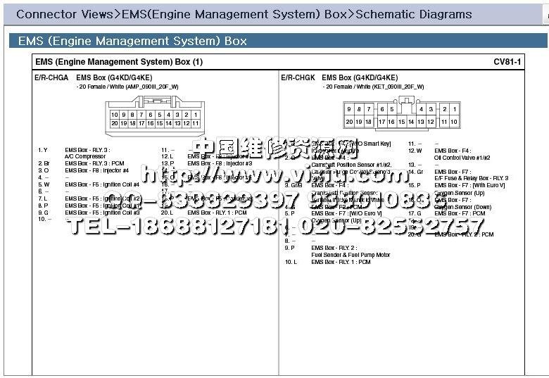 2011最新起亚全球车系维修资料电路图查询系统