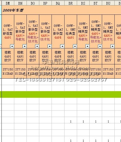 2009-2011中华骏捷fsv配件目录(无图)