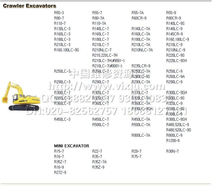 2012现代挖掘机与装载机维修手册及电路图液压图资料