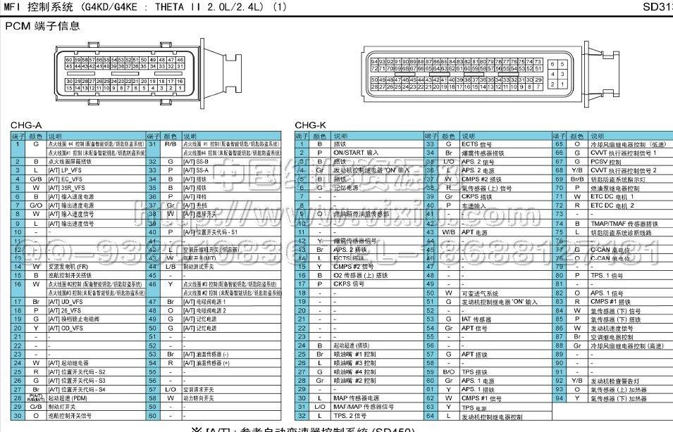 2012北京现代ix35 2.4电路图维修资料