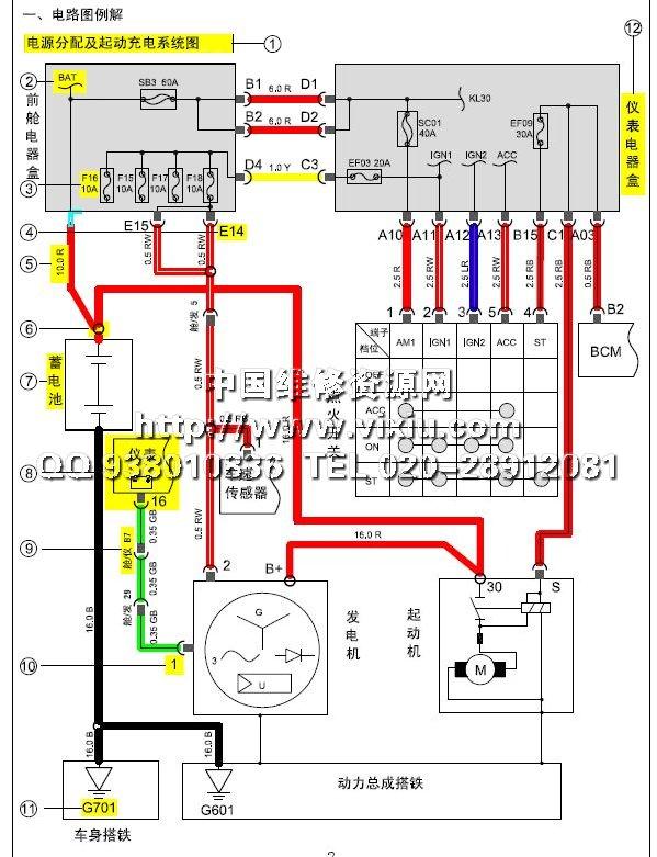06年的qq3   老普桑空调电路图;