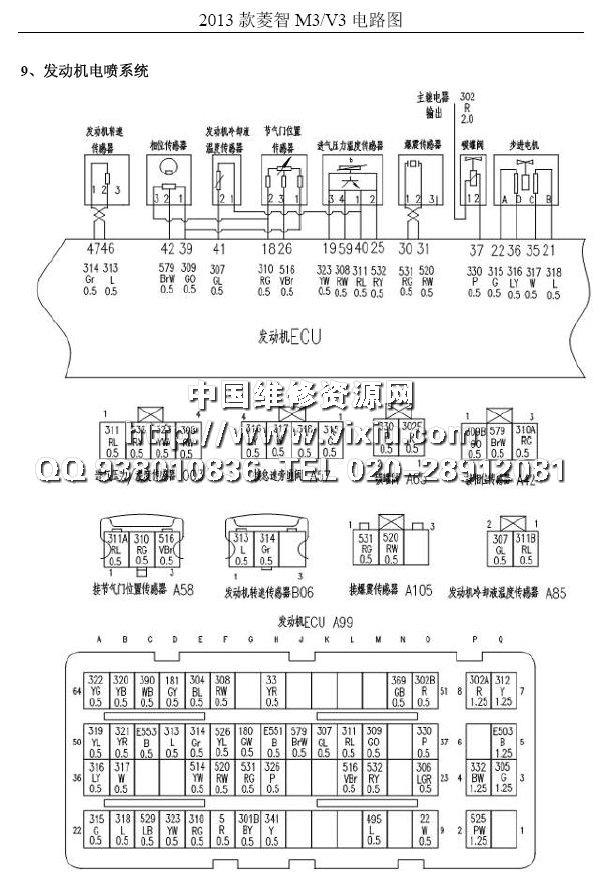 2013款东风风行菱智m3/v3/m5电路图手册维修资料