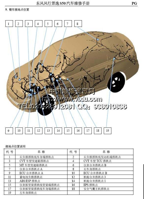 2014款东风风行景逸s50维修手册带电路图维修资料