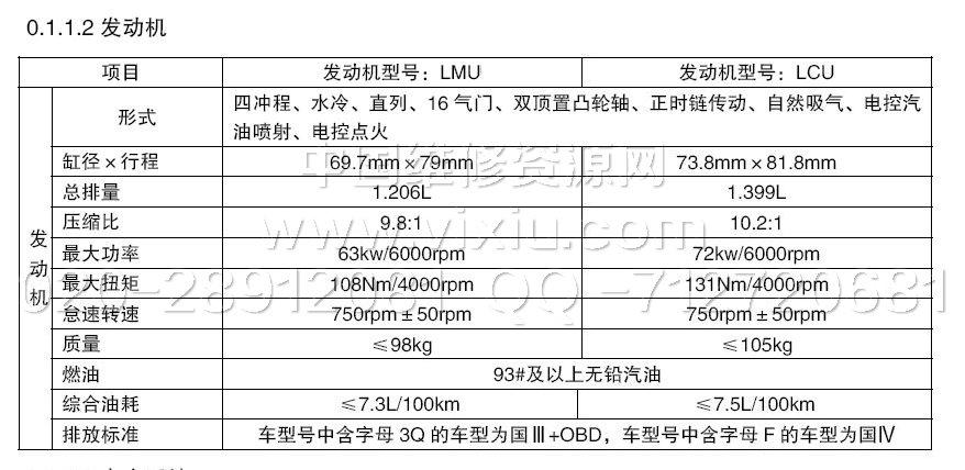2009-2013年款上汽通用五菱五菱宏光cn100维修手册带电路图资料详细资