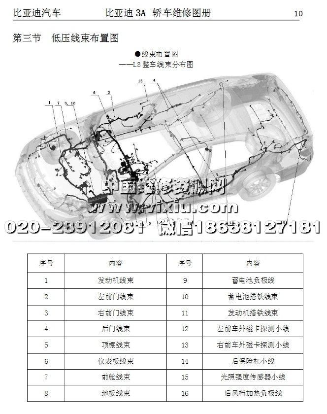2014款比亚迪全新f3 3a全车电路图维修资料