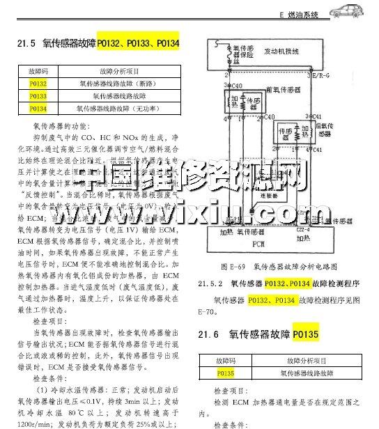 2013款华泰圣达菲启停版维修手册带电路图资料