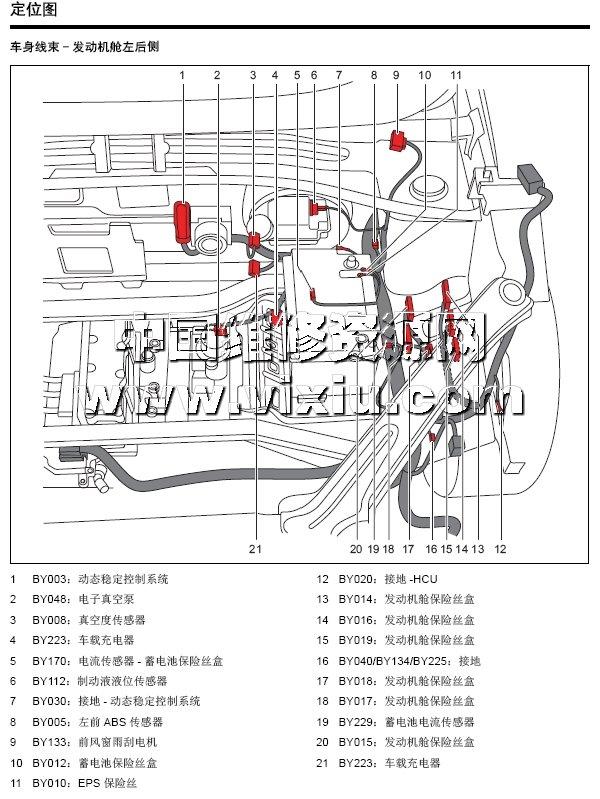 2017款上汽荣威erx5纯电动汽车维修手册带电路图资料