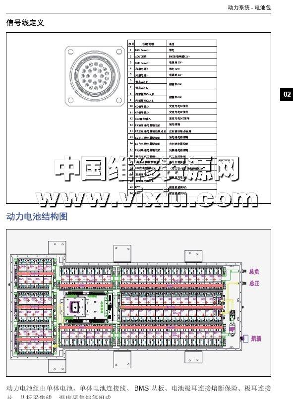 2016款广汽长丰猎豹cs7ev纯电动汽车维修手册带电路图
