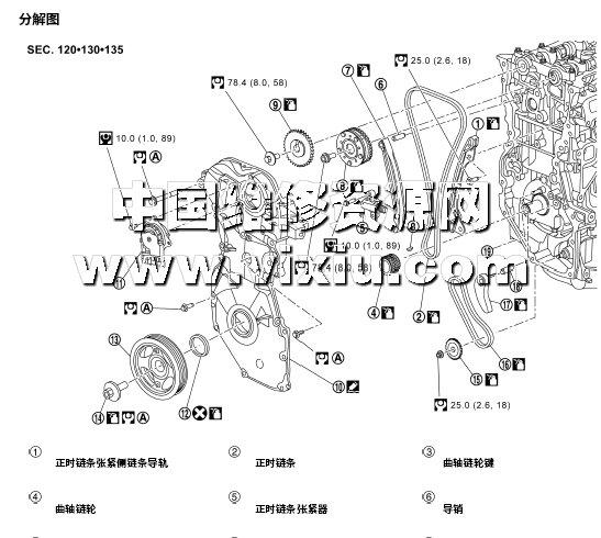 2017款东风日产劲客维修手册带电路图资料