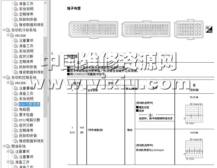 2017款东风日产劲客维修手册带电路图资料详细资料