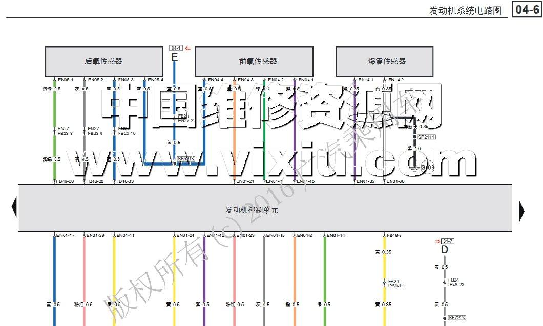 2016款广汽传祺gs8汽车全车电路图详细资料