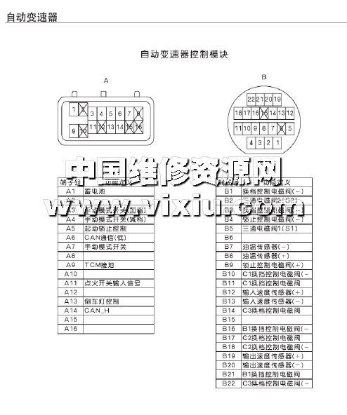 2016款东风风神ax7维修电路图资料