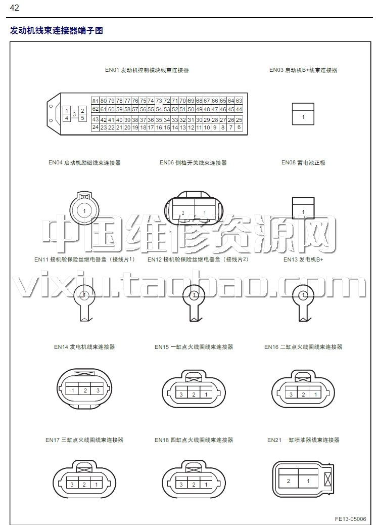 2018款吉利远景s1汽车维修手册带电路图资料