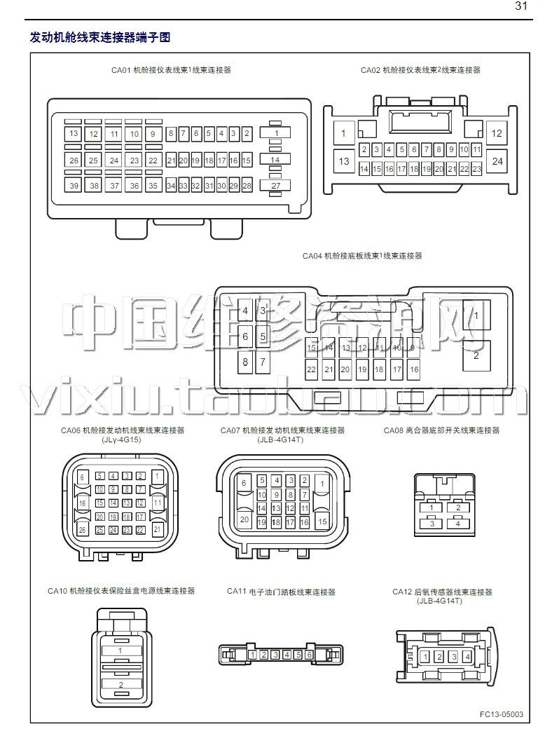 2018款吉利全新远景cng汽车电路图资料