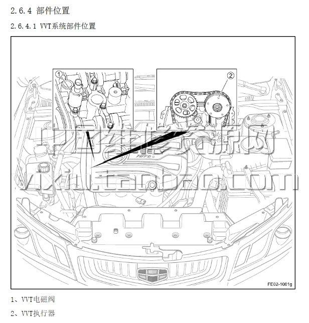 2018款吉利全新帝豪ec7维修手册带电路图资料