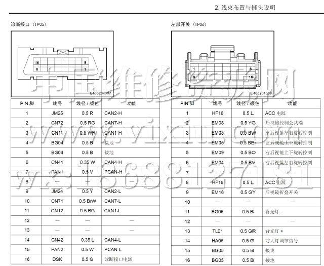 2018款江铃新能源e400电动汽车维修手册带电路图资料