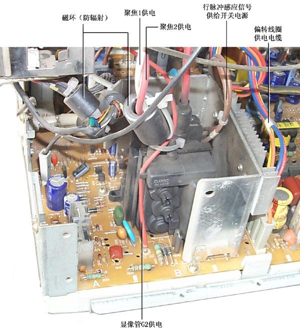 没啥绝招,无非就是换板,再坏大了你把他的机子作价回收(可做配件用)然后再卖给他一个新的或旧的显示器但要看你的口才了,现在维修技术不一定排在第一位,最主要的还是口才  电脑显示器结构与部件图解 600x659 - 105KB - JPEG  拆解显示thunderbolt显示器与imac面板相同 复 480x360 - 32KB - JPEG  v247内部结构全暴露 500x375 - 107KB - JPEG  NEC显示器:敢于提供5年质保的品牌_显示器新 474x314 - 81KB - JPEG